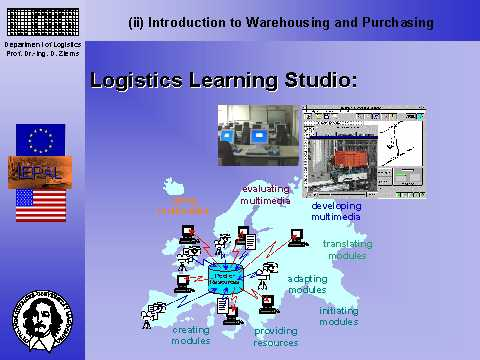 introduction to warehouse